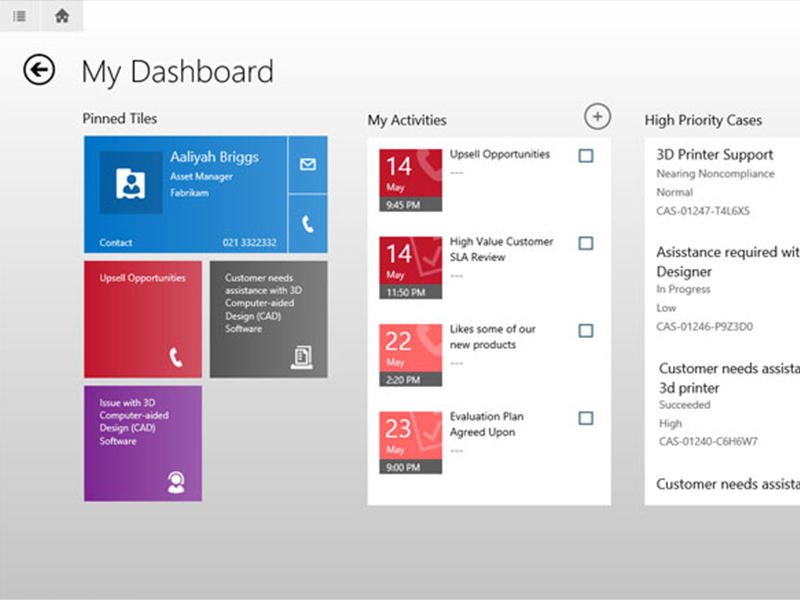 Dynamics CRM Mobile Dashboard